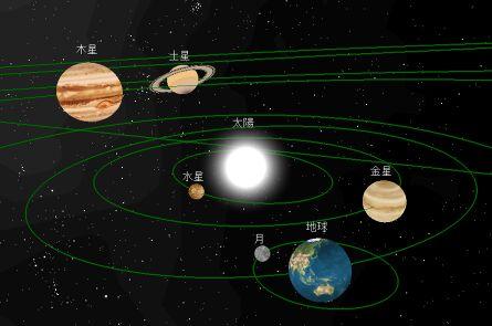 solar system maps simulations - photo #36
